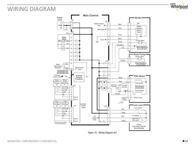 Wiring Diagram For Whirlpool Wtw4950xw0 Washer