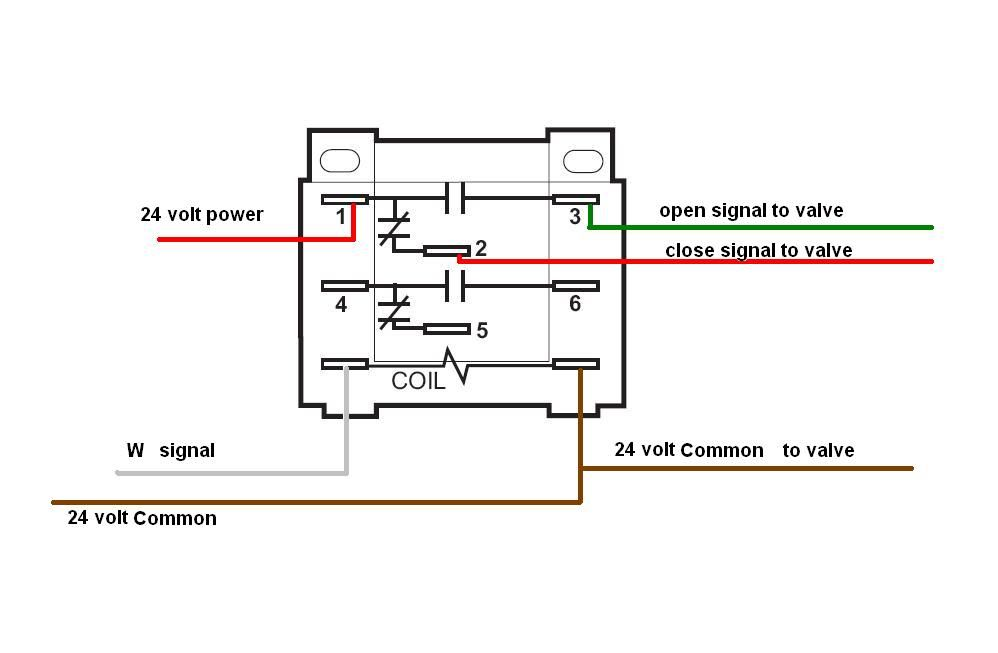 Wiring Diagram For White Rodgers Zone Valve