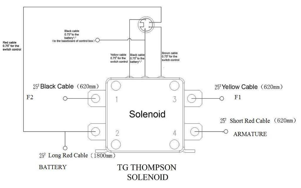 Wiring Diagram For Winch Solenoid 62135