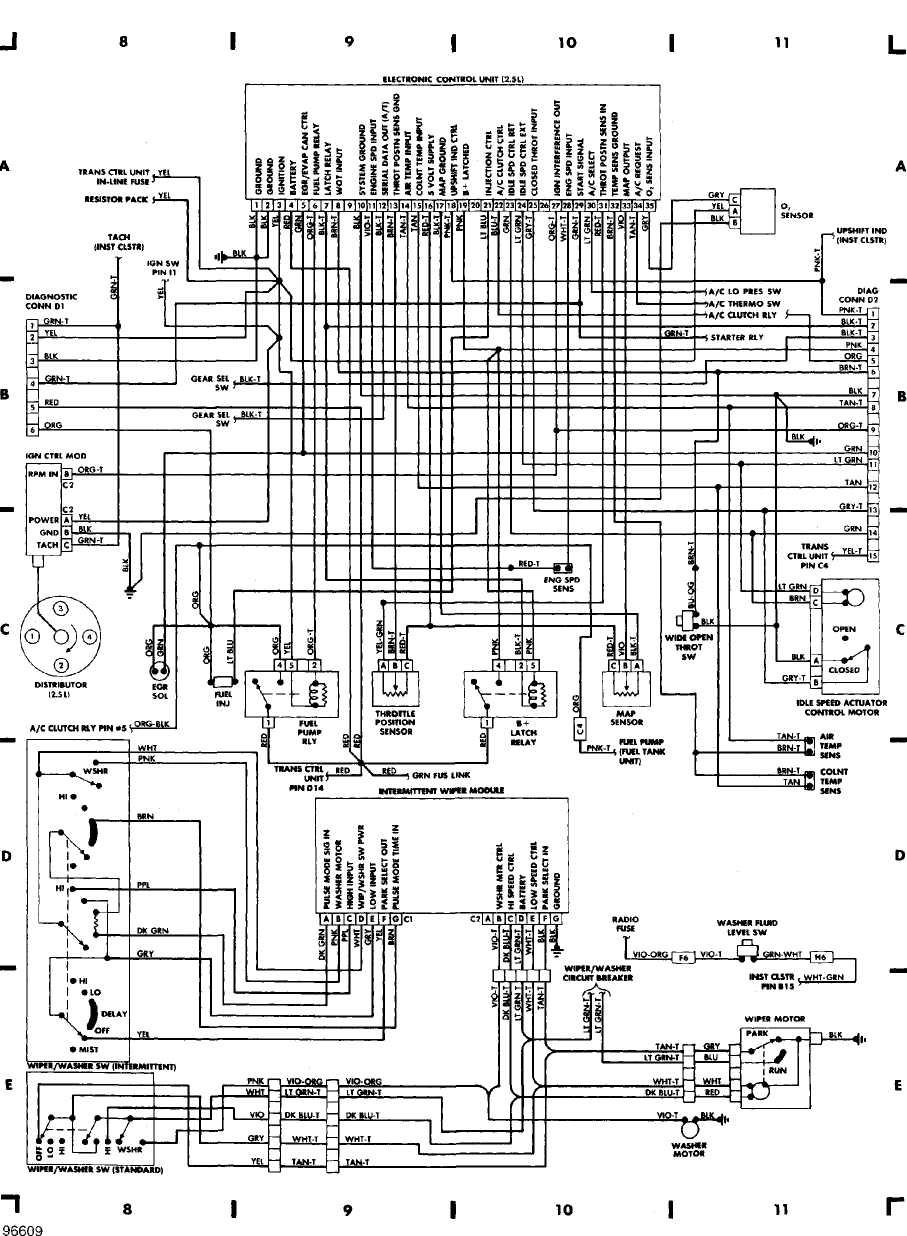 1999 Jeep Cherokee Sport Wiring Diagram