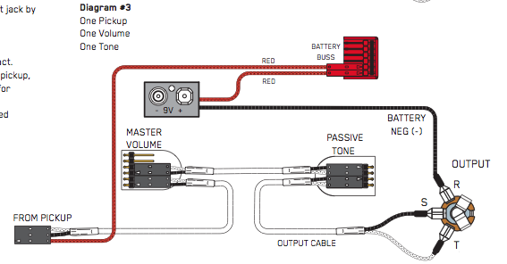 Emg 81 Wiring Diagram from wiringall.com