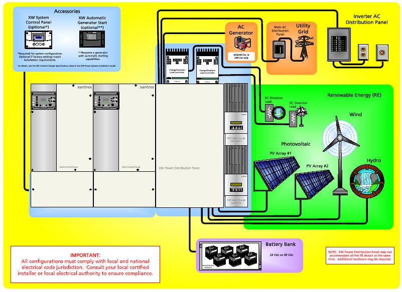 Xantrex Xw6048 Wiring Diagram