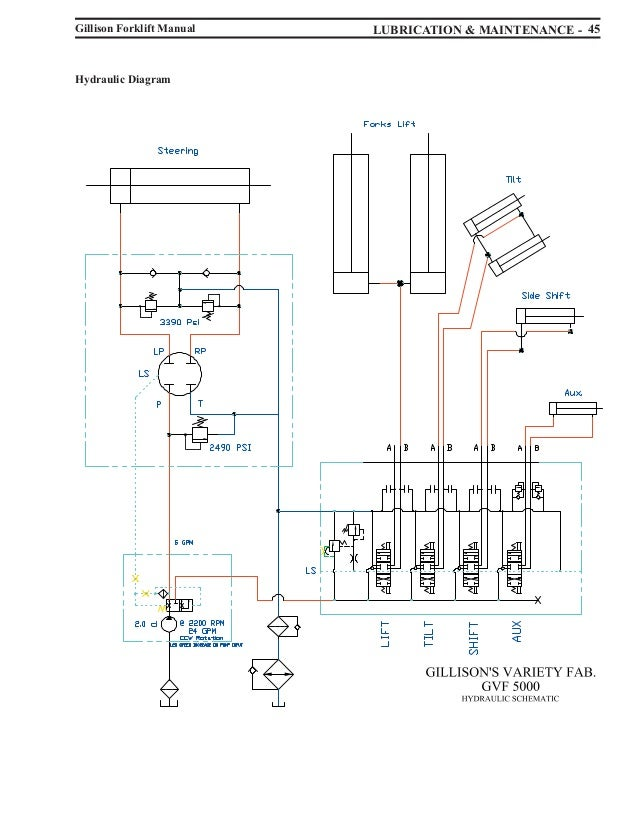 Yale Glc050 Main Coil Wiring Diagram