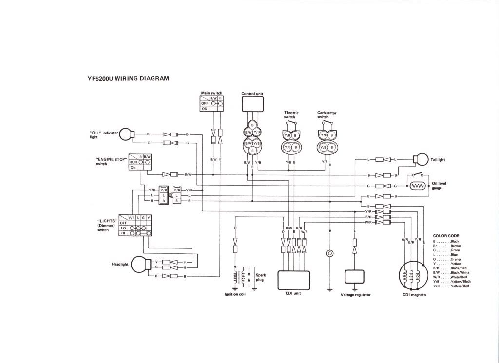 98 Yamaha Blaster Wiring Diagram - 3 1 Chevy Engine Diagram Piston | Bege Wiring  Diagram | 1998 200 Yamaha Blaster Wiring Diagram |  | Bege Wiring Diagram