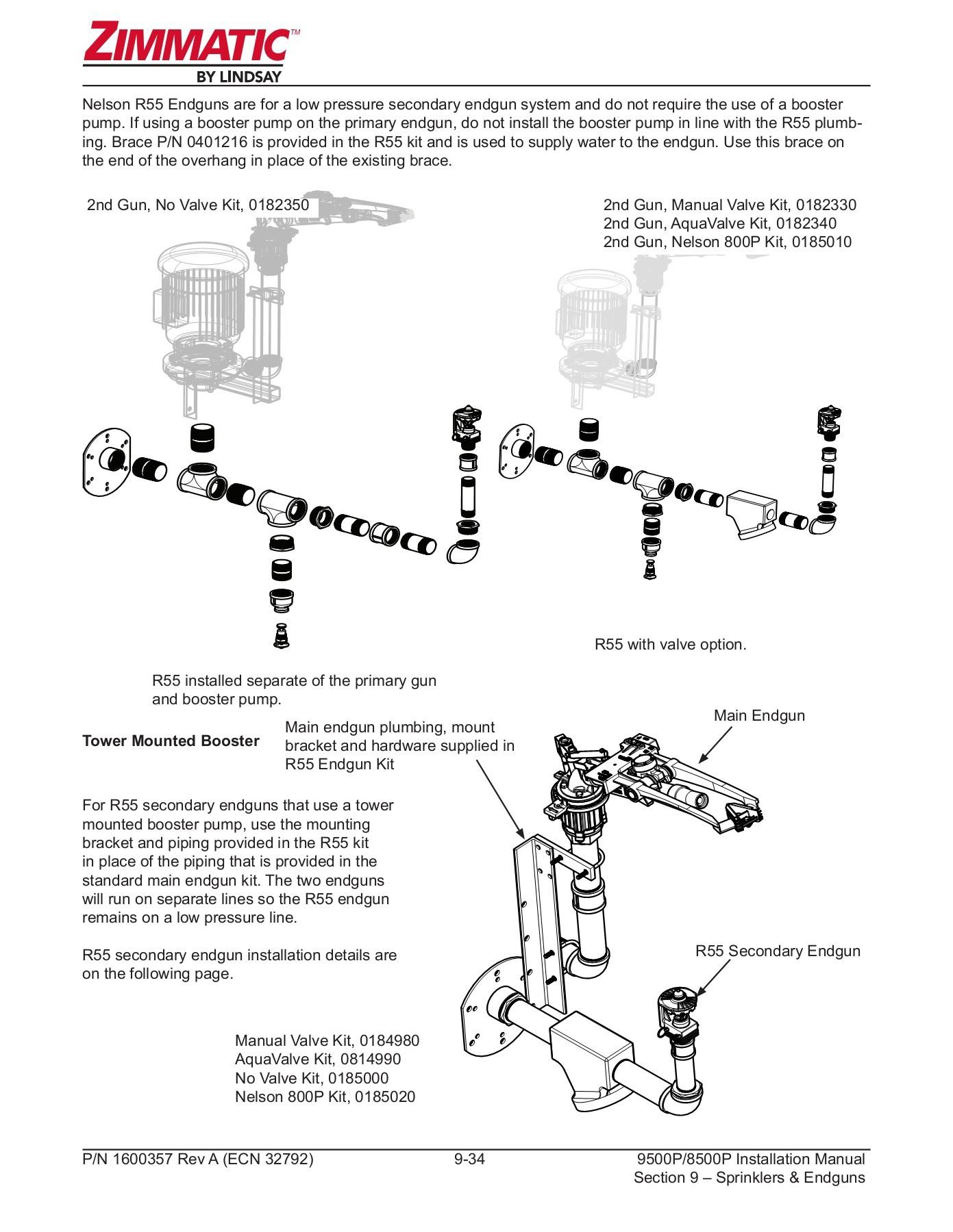 30 Zimmatic Pivot Wiring Diagram