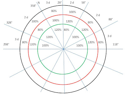 Zimmatic       Pivot       Wiring       Diagram
